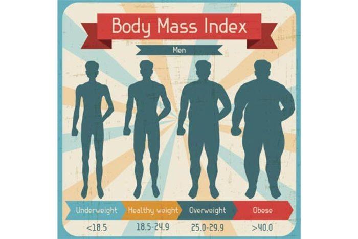 Pravda o BMI